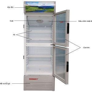 Tủ mát Inverter Sanaky VH-218W3